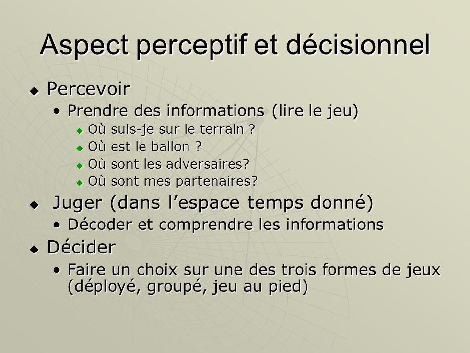 Aspect perceptif et décisionnel  Percevoir Prendre des informations (lire le jeu)Prendre des informations (lire le jeu)  Où suis-je sur le terrain .