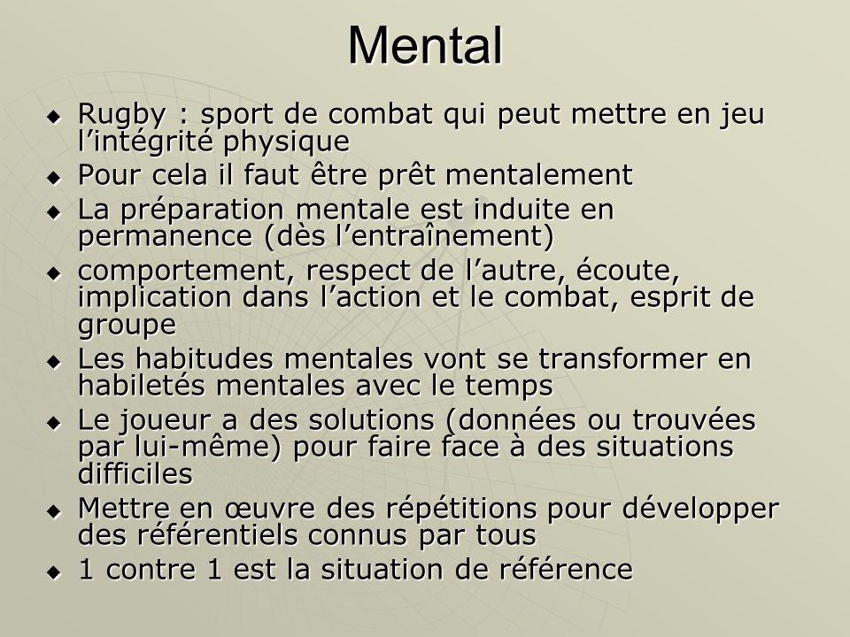 Mental  Rugby : sport de combat qui peut mettre en jeu l'intégrité physique  Pour cela il faut être prêt mentalement  La préparation mentale est induite en permanence (dès l'entraînement)  comportement, respect de l'autre, écoute, implication dans l'action et le combat, esprit de groupe  Les habitudes mentales vont se transformer en habiletés mentales avec le temps  Le joueur a des solutions (données ou trouvées par lui-même) pour faire face à des situations difficiles  Mettre en œuvre des répétitions pour développer des référentiels connus par tous  1 contre 1 est la situation de référence