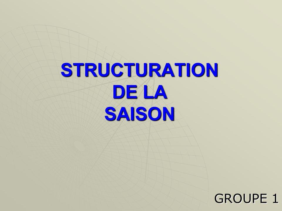 STRUCTURATION DE LA SAISON GROUPE 1