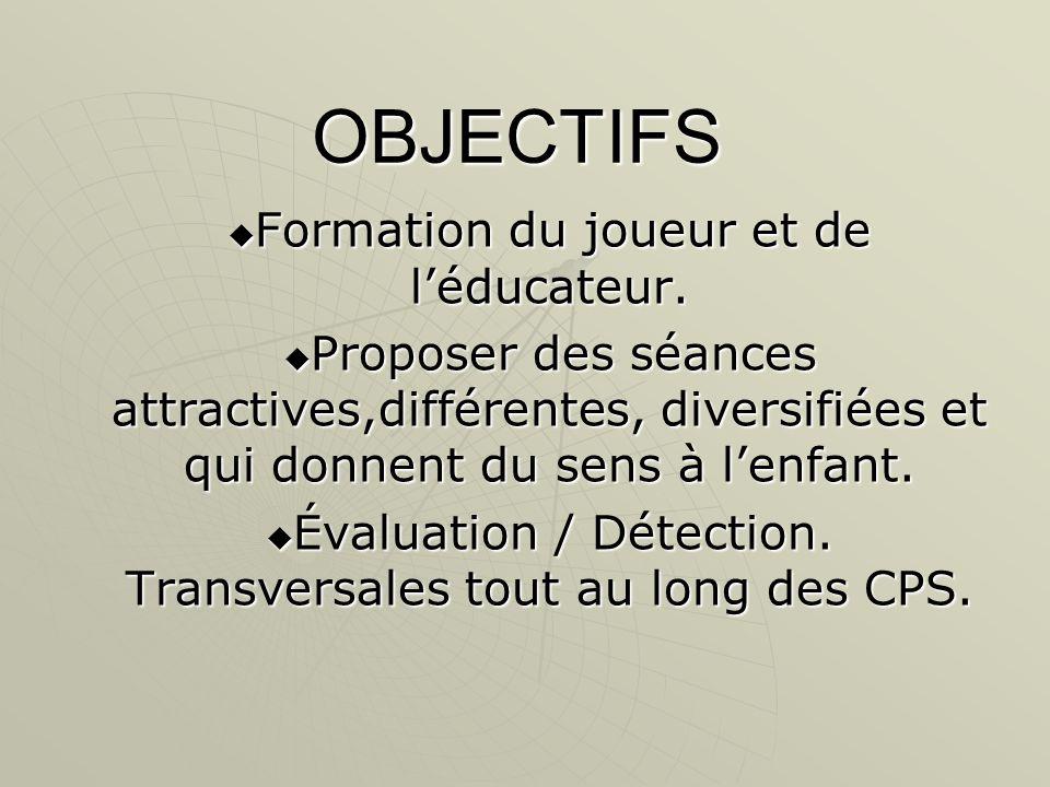 OBJECTIFS  Formation du joueur et de l'éducateur.