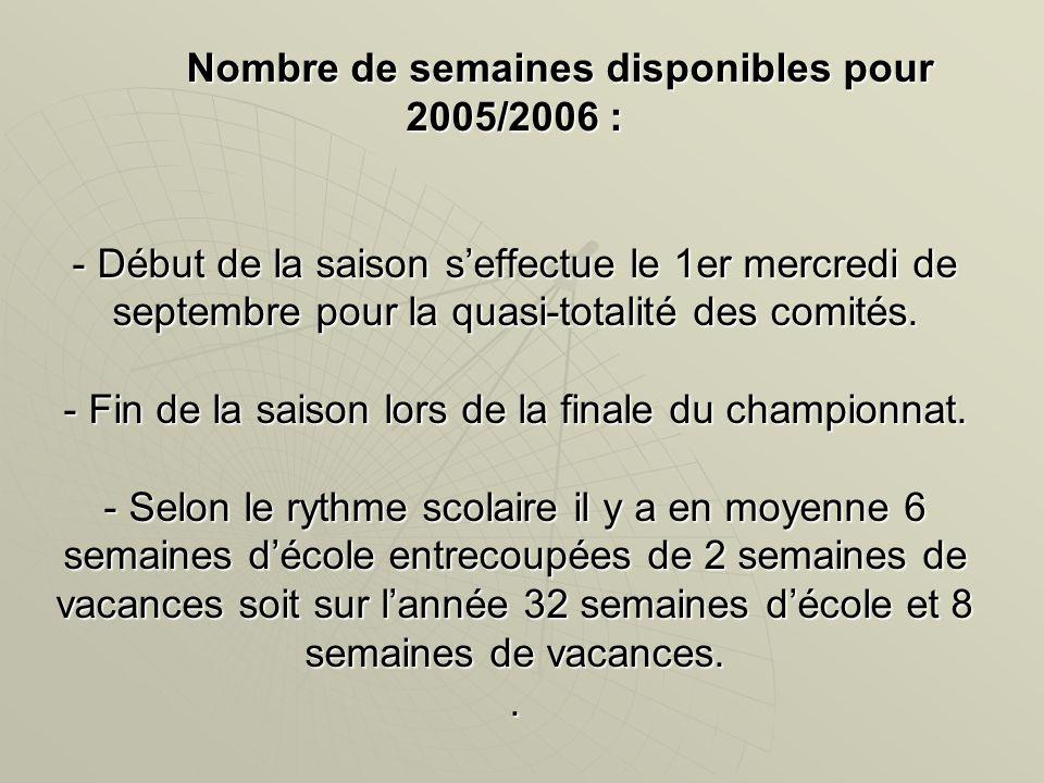 Nombre de semaines disponibles pour 2005/2006 : - Début de la saison s'effectue le 1er mercredi de septembre pour la quasi-totalité des comités.