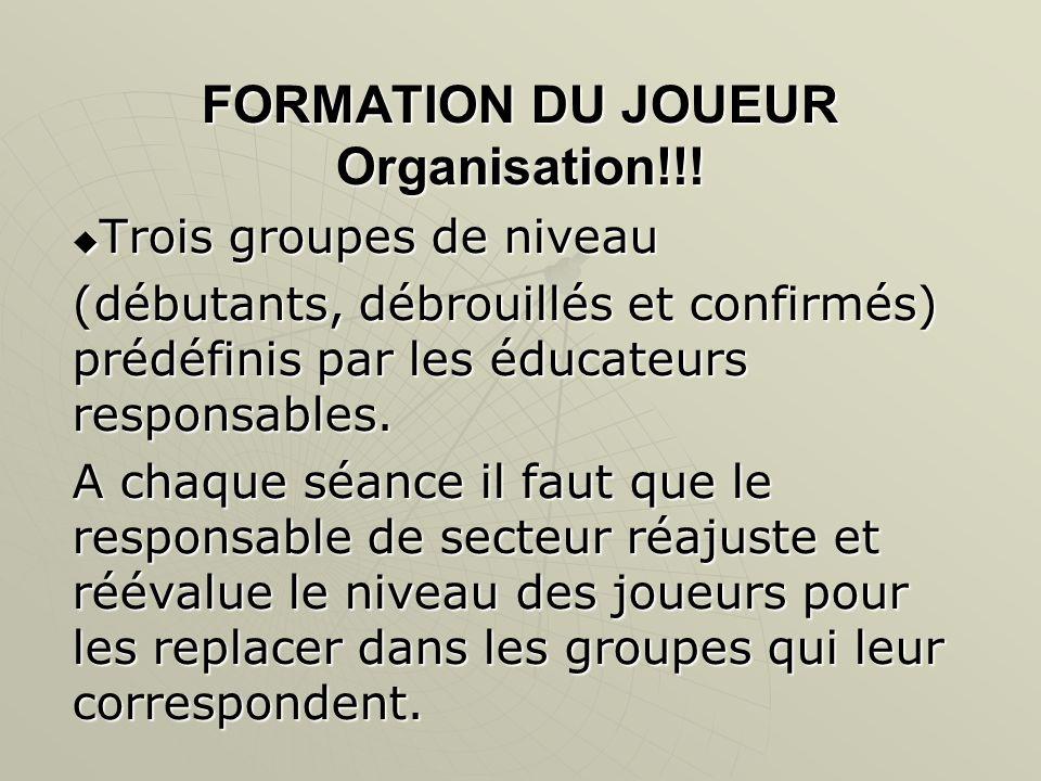 FORMATION DU JOUEUR Organisation!!.