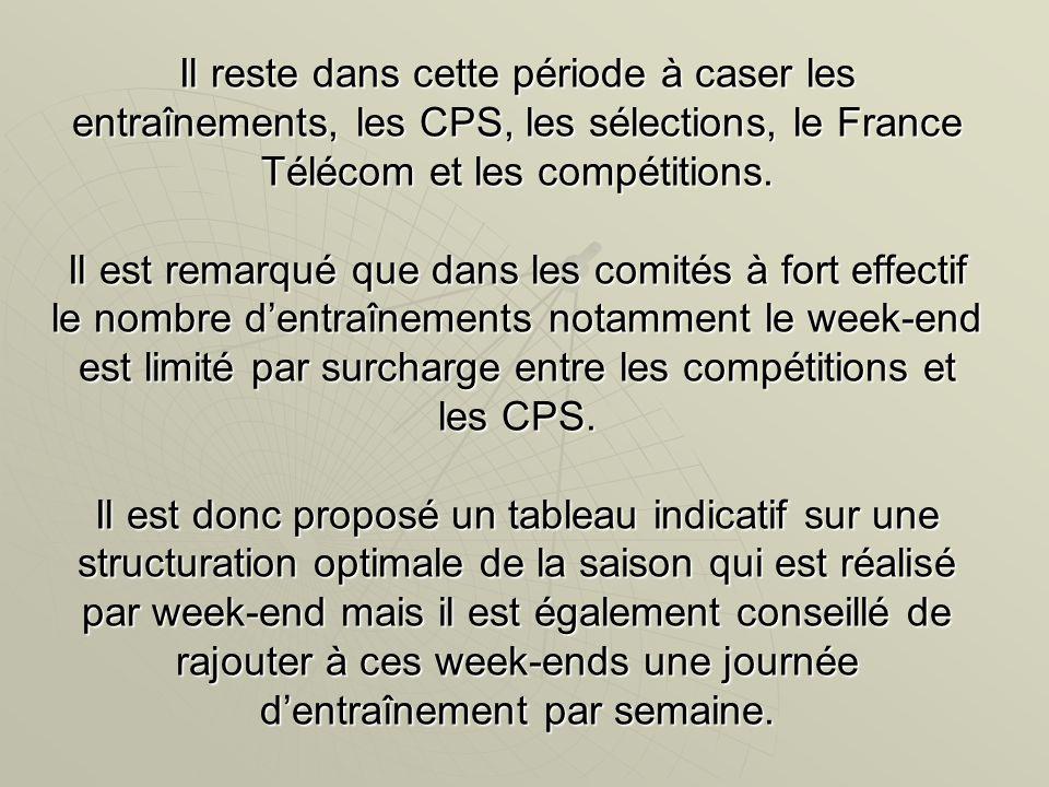 Il reste dans cette période à caser les entraînements, les CPS, les sélections, le France Télécom et les compétitions.