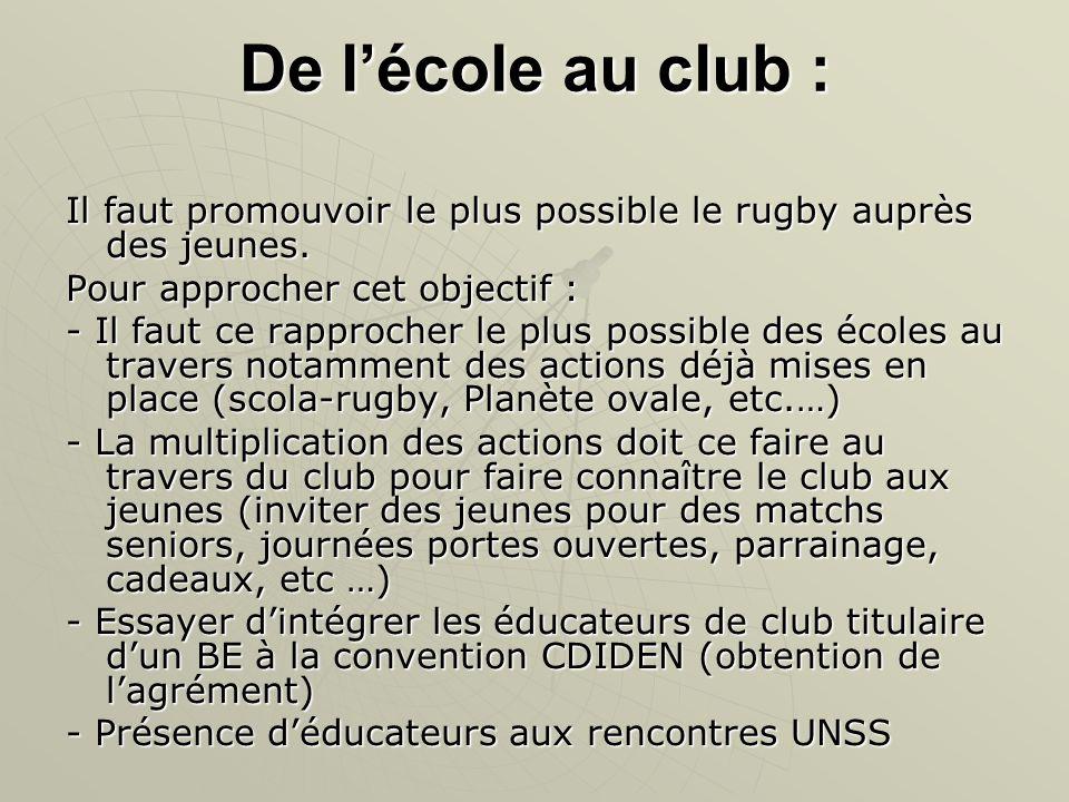 PLACE DES M15 DANS L'ECOLE DE RUGBY : Il faut conserver l'appartenance des M15ans à l'école de rugby tout en leur permettant un fonctionnement plus libre (autonomie de compétitions).