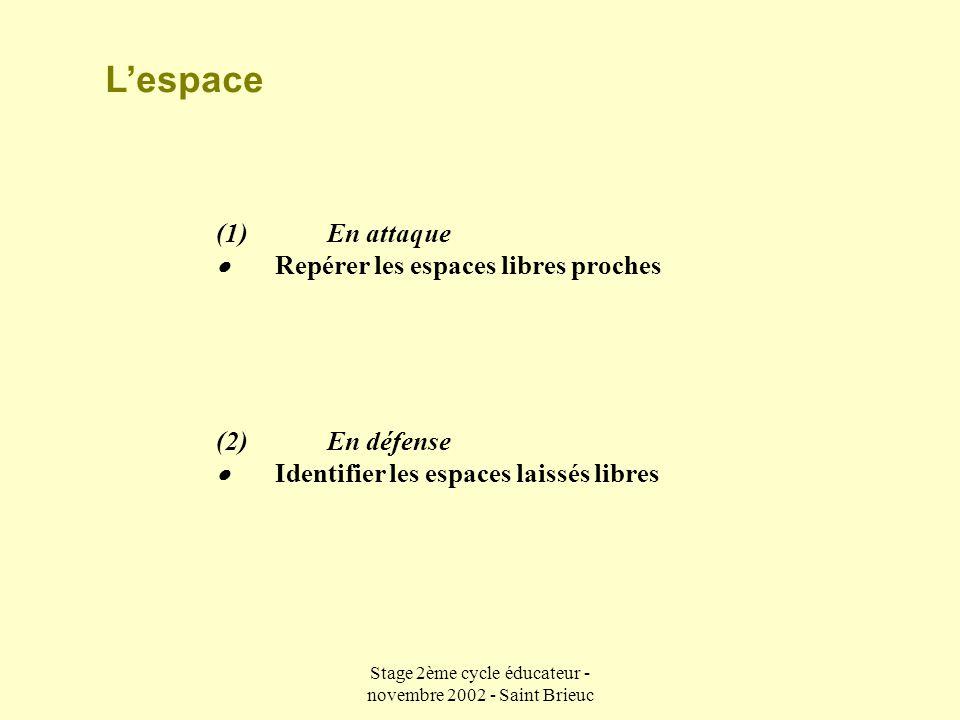 Stage 2ème cycle éducateur - novembre 2002 - Saint Brieuc Les adversaires (1) En attaque  Identifier le(s) point(s) faible(s) (2) En défense  Savoir identifier l'attaquant dont j'ai la responsabilité même s'il y a des permutations
