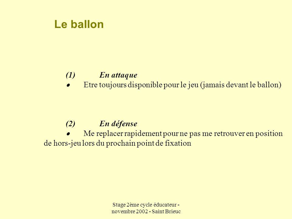 Stage 2ème cycle éducateur - novembre 2002 - Saint Brieuc Le ballon (1) En attaque  Etre toujours disponible pour le jeu (jamais devant le ballon) (2) En défense  Me replacer rapidement pour ne pas me retrouver en position de hors-jeu lors du prochain point de fixation
