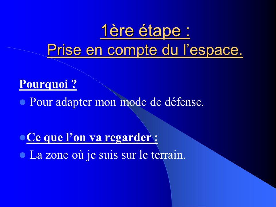 1ère étape : Prise en compte du l'espace. Pourquoi ? Pour adapter mon mode de défense. Ce que l'on va regarder : La zone où je suis sur le terrain.