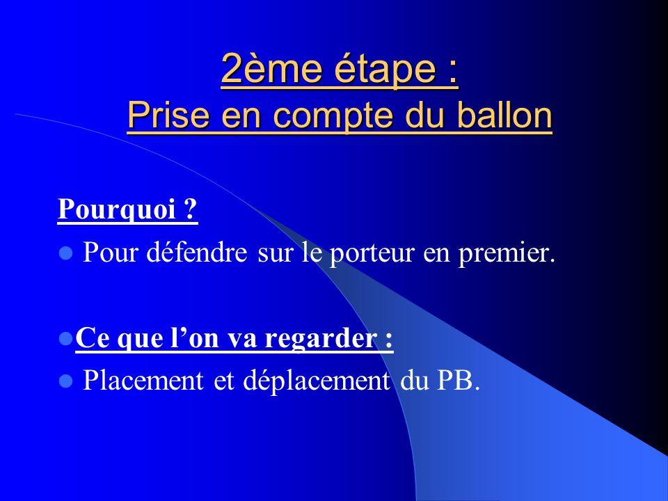 2ème étape : Prise en compte du ballon Pourquoi ? Pour défendre sur le porteur en premier. Ce que l'on va regarder : Placement et déplacement du PB.