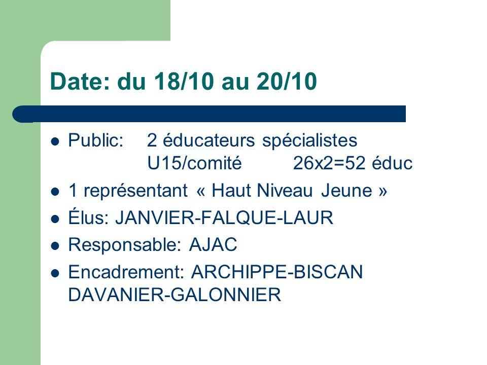 Date: du 18/10 au 20/10 Public:2 éducateurs spécialistes U15/comité26x2=52 éduc 1 représentant « Haut Niveau Jeune » Élus: JANVIER-FALQUE-LAUR Respons