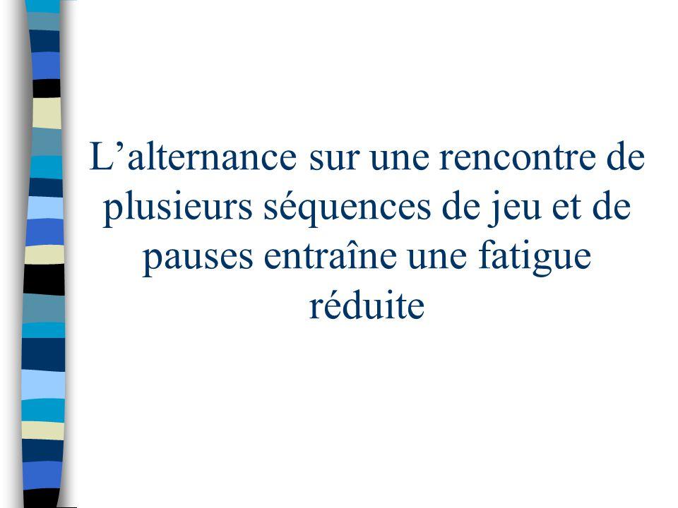 PLACAGE Le PLACAGE sera réglementé afin d'éviter les accidents et traumatismes : « à partir de la zone de la ceinture » interdiction des « projections