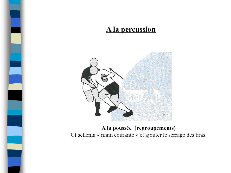Au placage : Remarque: l'expression « plaquage aux jambes» est une facilité de langage qui trompe les joueurs et notamment les jeunes sur la réalité d