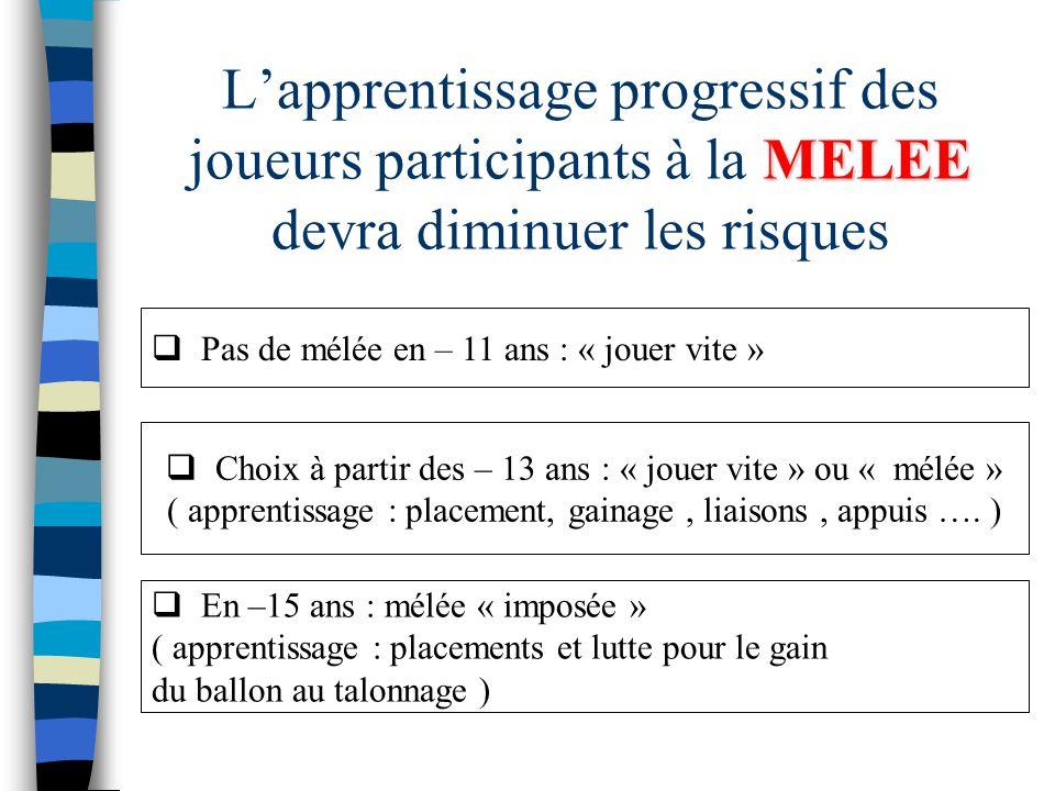 MELEE L'apprentissage progressif des joueurs participants à la MELEE devra diminuer les risques  Pas de mélée en – 11 ans : « jouer vite »  Choix à partir des – 13 ans : « jouer vite » ou « mélée » ( apprentissage : placement, gainage, liaisons, appuis ….