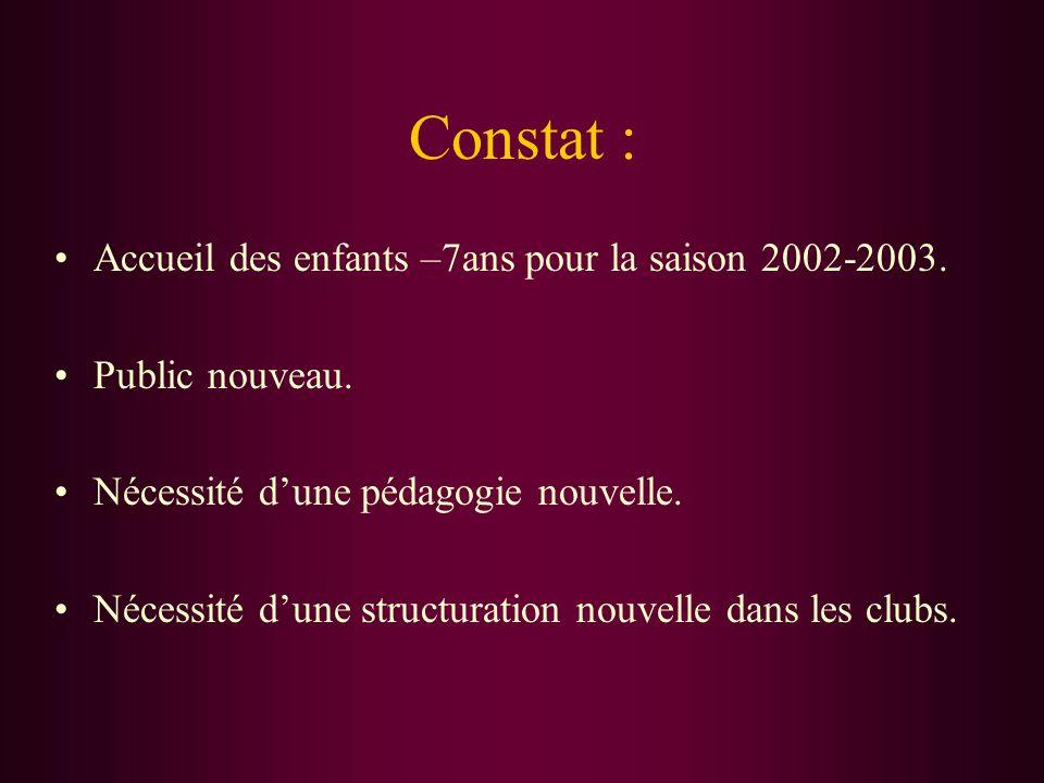 Constat : Accueil des enfants –7ans pour la saison 2002-2003.