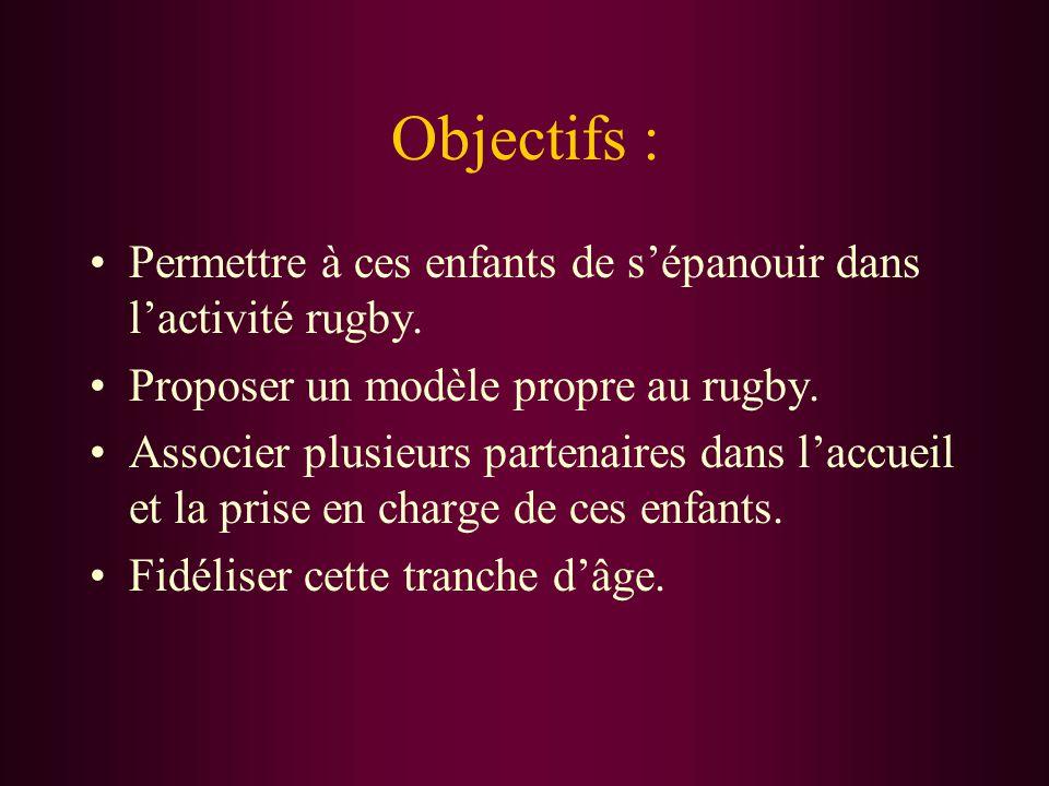 Objectifs : Permettre à ces enfants de s'épanouir dans l'activité rugby.