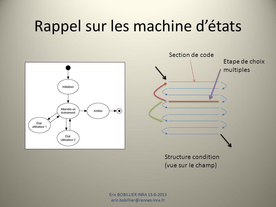 Rappel sur les machine d'états Section de code Structure condition (vue sur le champ) Etape de choix multiples Eric BOBILLIER INRA 13-6-2013 eric.bobi