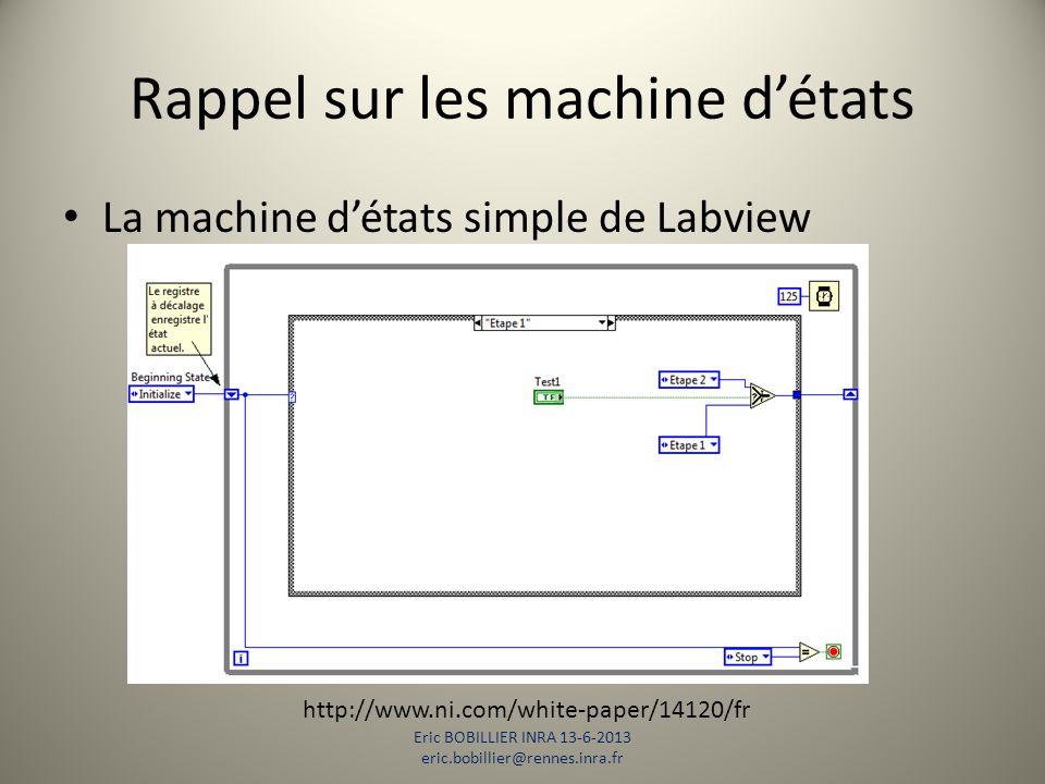 Rappel sur les machine d'états La machine d'états simple de Labview http://www.ni.com/white-paper/14120/fr Eric BOBILLIER INRA 13-6-2013 eric.bobillie