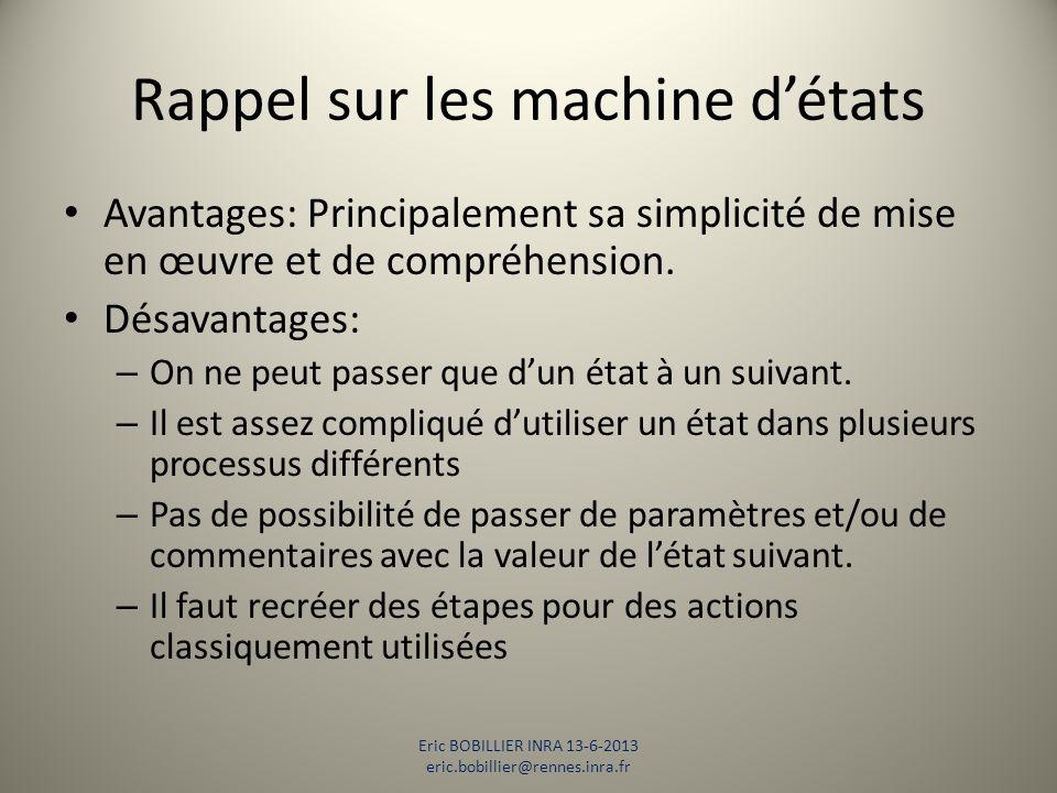 Rappel sur les machine d'états Avantages: Principalement sa simplicité de mise en œuvre et de compréhension. Désavantages: – On ne peut passer que d'u