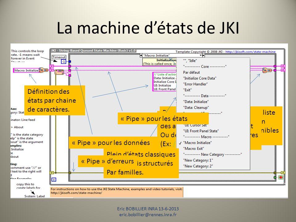 La machine d'états de JKI Eric BOBILLIER INRA 13-6-2013 eric.bobillier@rennes.inra.fr Définition des états par chaine de caractères. Possibilité de po