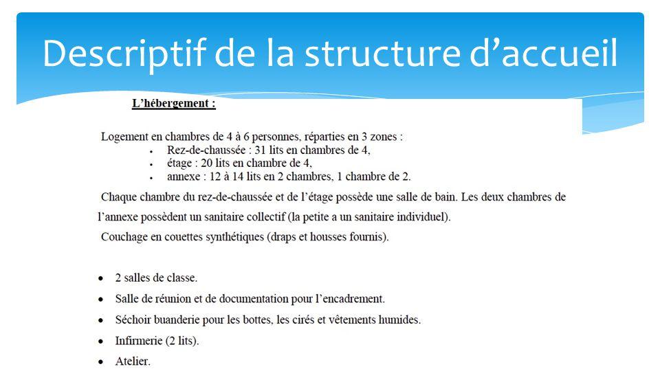 Descriptif de la structure d'accueil