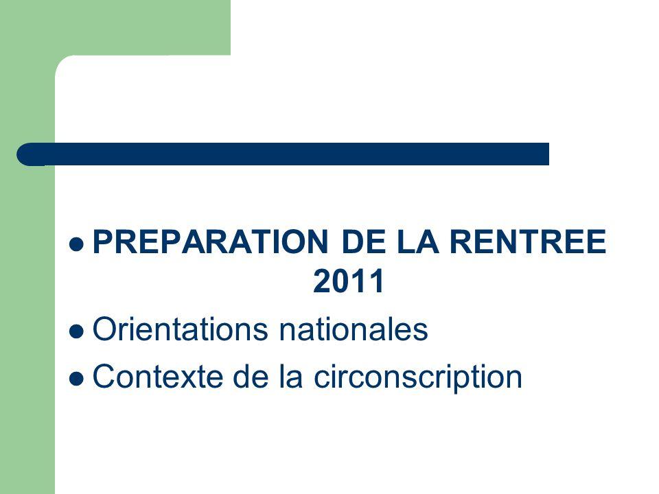 PREPARATION DE LA RENTREE 2011 Orientations nationales Contexte de la circonscription