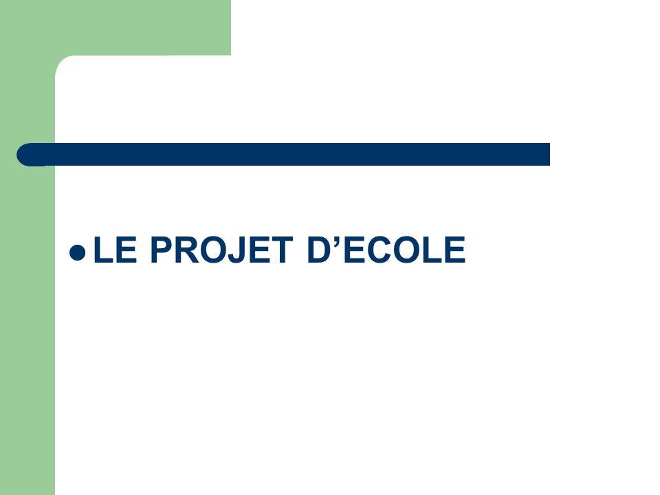 LE PROJET D'ECOLE