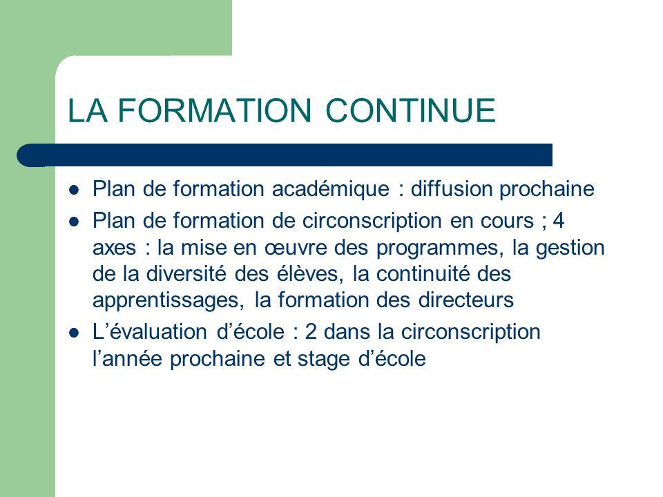 LA FORMATION CONTINUE Plan de formation académique : diffusion prochaine Plan de formation de circonscription en cours ; 4 axes : la mise en œuvre des programmes, la gestion de la diversité des élèves, la continuité des apprentissages, la formation des directeurs L'évaluation d'école : 2 dans la circonscription l'année prochaine et stage d'école