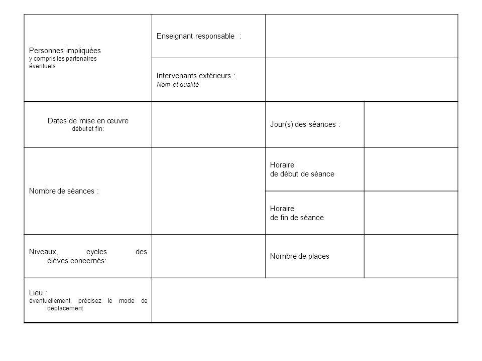Personnes impliquées y compris les partenaires éventuels Enseignant responsable : Intervenants extérieurs : Nom et qualité Dates de mise en œuvre débu