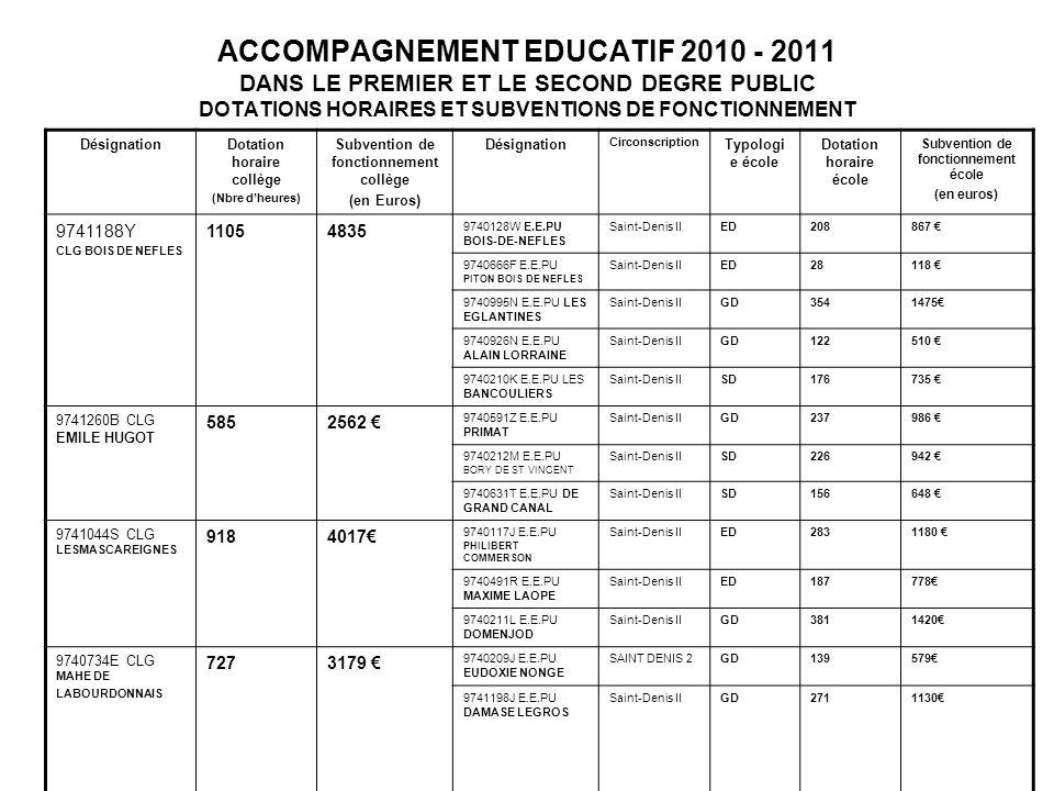 ACCOMPAGNEMENT EDUCATIF 2010 - 2011 DANS LE PREMIER ET LE SECOND DEGRE PUBLIC DOTATIONS HORAIRES ET SUBVENTIONS DE FONCTIONNEMENT DésignationDotation