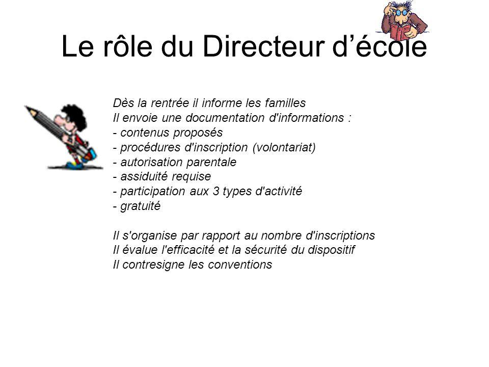 Le rôle du Directeur d'école Dès la rentrée il informe les familles Il envoie une documentation d'informations : - contenus proposés - procédures d'in