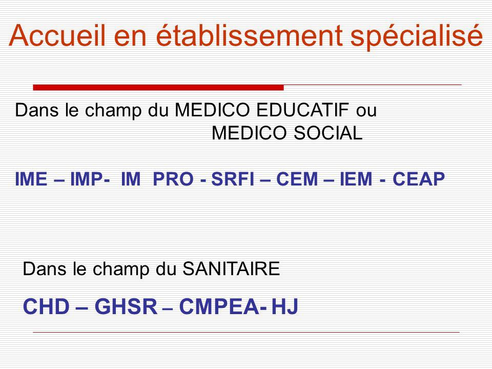 Dans le champ du MEDICO EDUCATIF ou MEDICO SOCIAL IME – IMP- IM PRO - SRFI – CEM – IEM - CEAP Dans le champ du SANITAIRE CHD – GHSR – CMPEA- HJ Accueil en établissement spécialisé