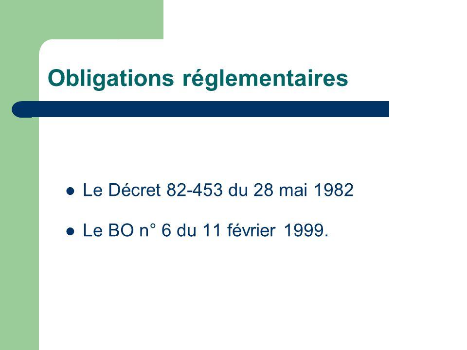 Obligations réglementaires Le Décret 82-453 du 28 mai 1982 Le BO n° 6 du 11 février 1999.