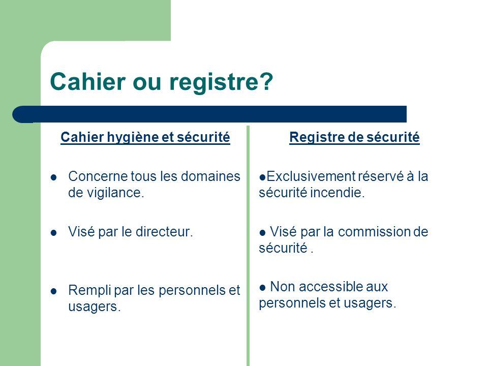 Cahier ou registre.Cahier hygiène et sécurité Concerne tous les domaines de vigilance.