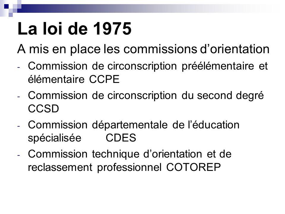 La loi de 1975 A mis en place les commissions d'orientation - Commission de circonscription préélémentaire et élémentaire CCPE - Commission de circonscription du second degré CCSD - Commission départementale de l'éducation spécialisée CDES - Commission technique d'orientation et de reclassement professionnel COTOREP