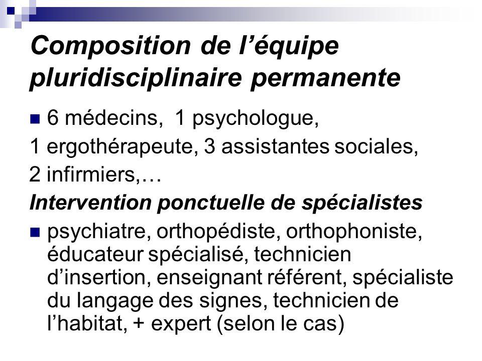 Composition de l'équipe pluridisciplinaire permanente 6 médecins, 1 psychologue, 1 ergothérapeute, 3 assistantes sociales, 2 infirmiers,… Intervention ponctuelle de spécialistes psychiatre, orthopédiste, orthophoniste, éducateur spécialisé, technicien d'insertion, enseignant référent, spécialiste du langage des signes, technicien de l'habitat, + expert (selon le cas)