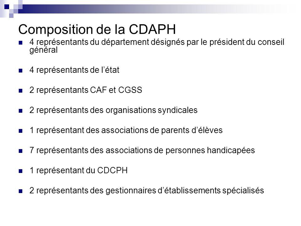 Composition de la CDAPH 4 représentants du département désignés par le président du conseil général 4 représentants de l'état 2 représentants CAF et C