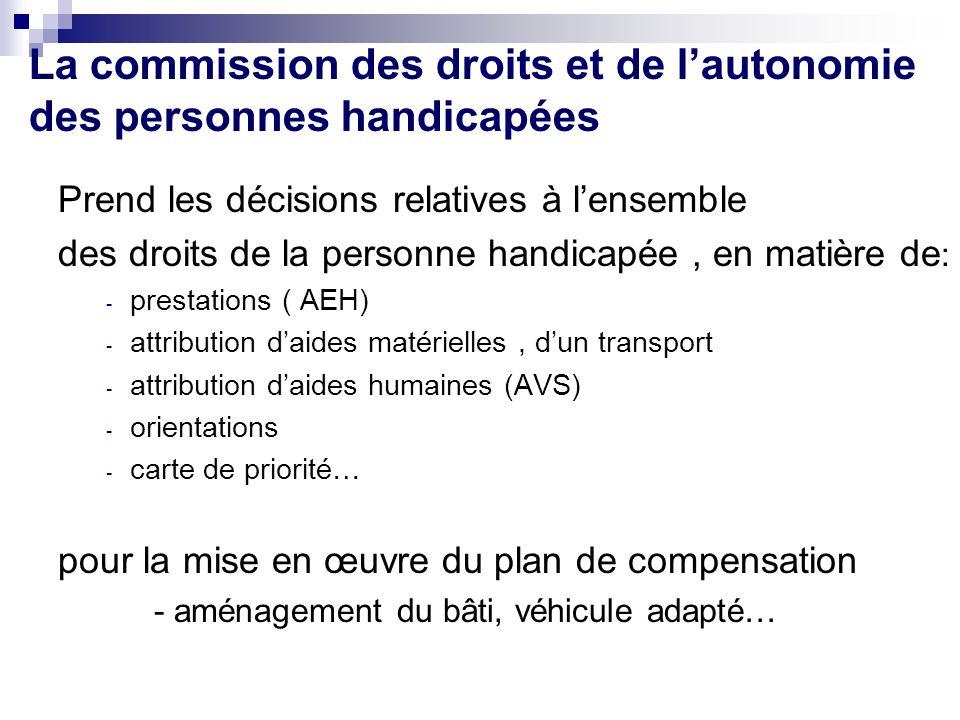 La commission des droits et de l'autonomie des personnes handicapées Prend les décisions relatives à l'ensemble des droits de la personne handicapée, en matière de : - prestations ( AEH) - attribution d'aides matérielles, d'un transport - attribution d'aides humaines (AVS) - orientations - carte de priorité… pour la mise en œuvre du plan de compensation - aménagement du bâti, véhicule adapté…