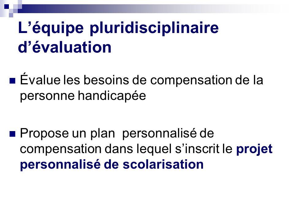 L'équipe pluridisciplinaire d'évaluation Évalue les besoins de compensation de la personne handicapée Propose un plan personnalisé de compensation dan