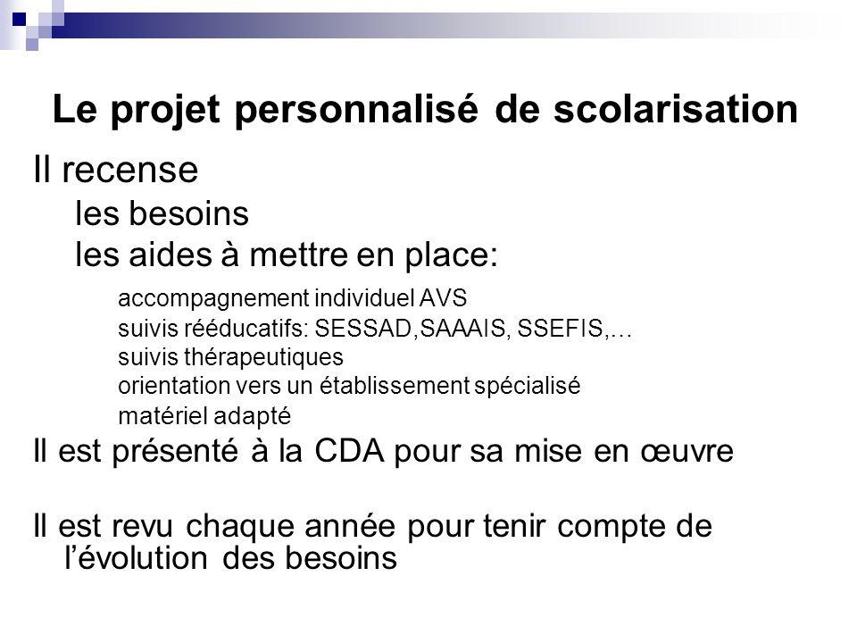 Le projet personnalisé de scolarisation Il recense les besoins les aides à mettre en place: accompagnement individuel AVS suivis rééducatifs: SESSAD,S