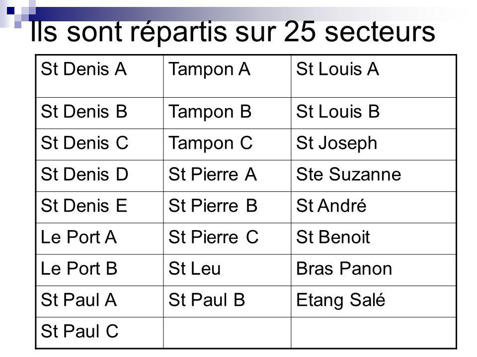 Ils sont répartis sur 25 secteurs St Denis ATampon ASt Louis A St Denis BTampon BSt Louis B St Denis CTampon CSt Joseph St Denis DSt Pierre ASte Suzan