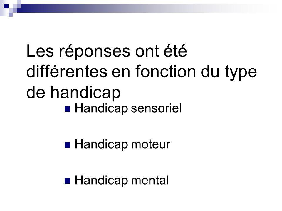 Les réponses ont été différentes en fonction du type de handicap Handicap sensoriel Handicap moteur Handicap mental