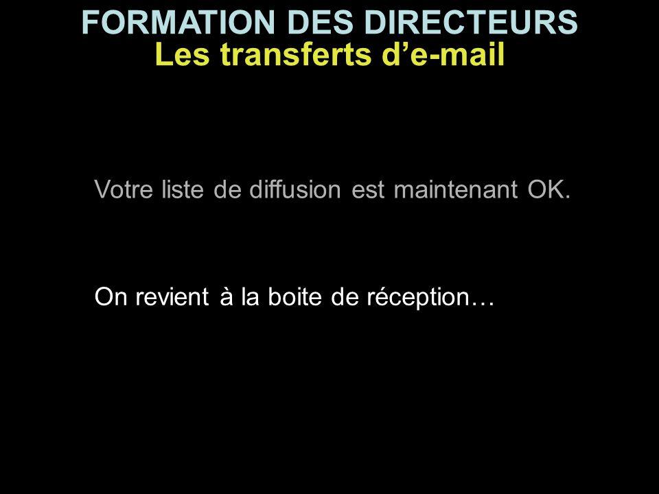 FORMATION DES DIRECTEURS Les transferts d'e-mail On revient à la boite de réception… Votre liste de diffusion est maintenant OK.