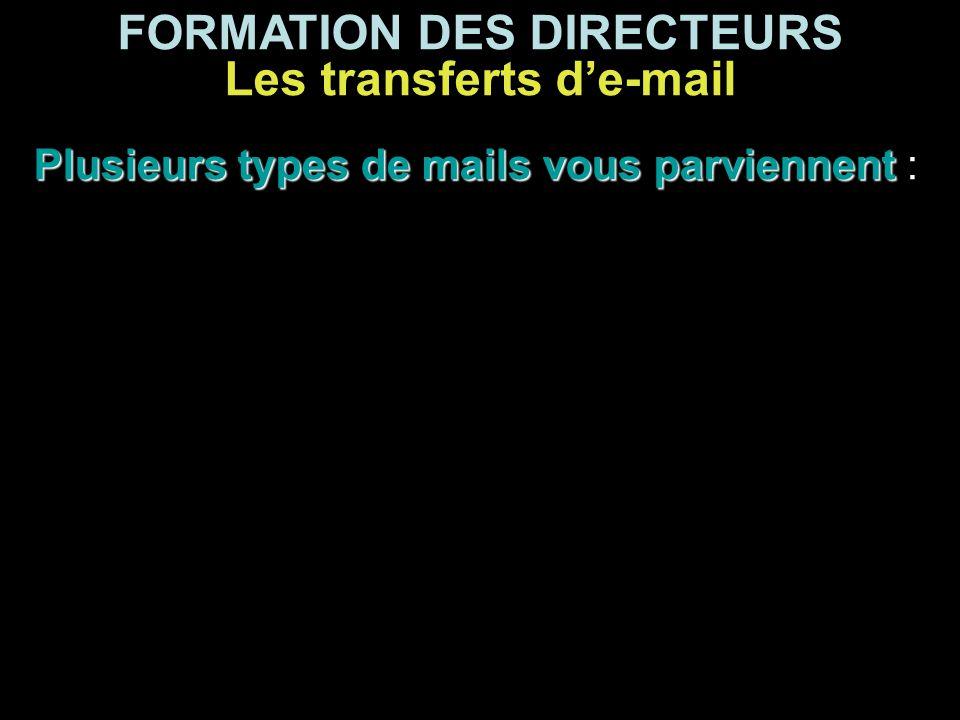 FORMATION DES DIRECTEURS Les transferts d'e-mail Plusieurs types de mails vous parviennent Plusieurs types de mails vous parviennent :