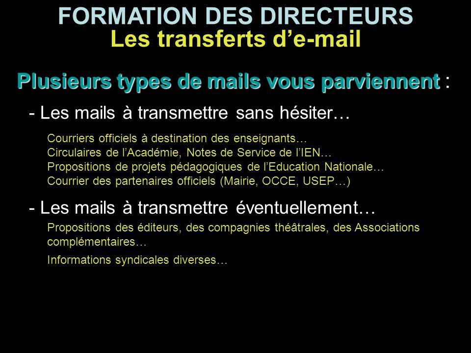 FORMATION DES DIRECTEURS Les transferts d'e-mail Plusieurs types de mails vous parviennent Plusieurs types de mails vous parviennent : - Les mails à t