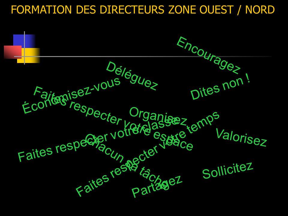É c o n o m i s e z - v o u s FORMATION DES DIRECTEURS ZONE OUEST / NORD Déléguez Partagez Organisez Dites non .