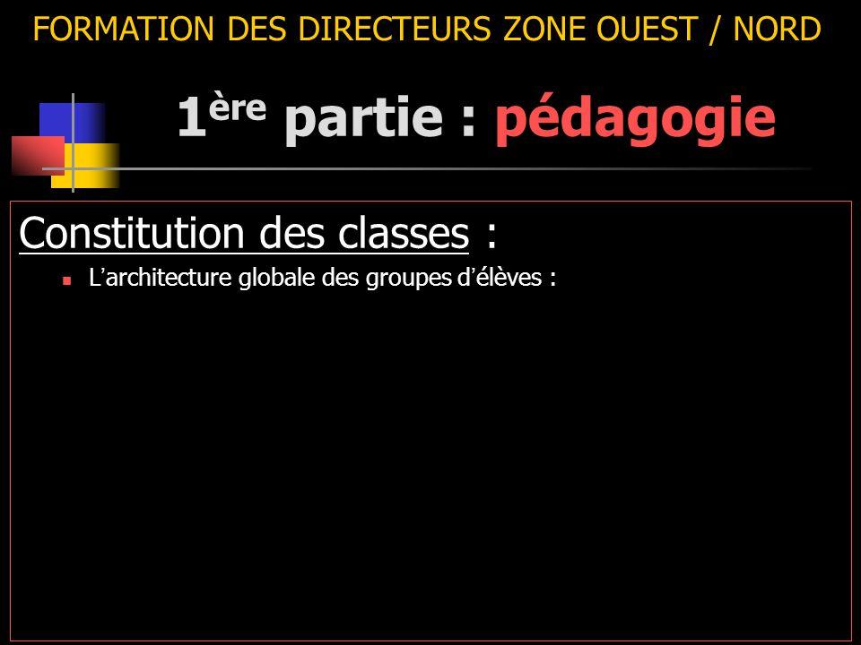 FORMATION DES DIRECTEURS ZONE OUEST / NORD Constitution des classes : L ' architecture globale des groupes d ' élèves : 1 ère partie : pédagogie