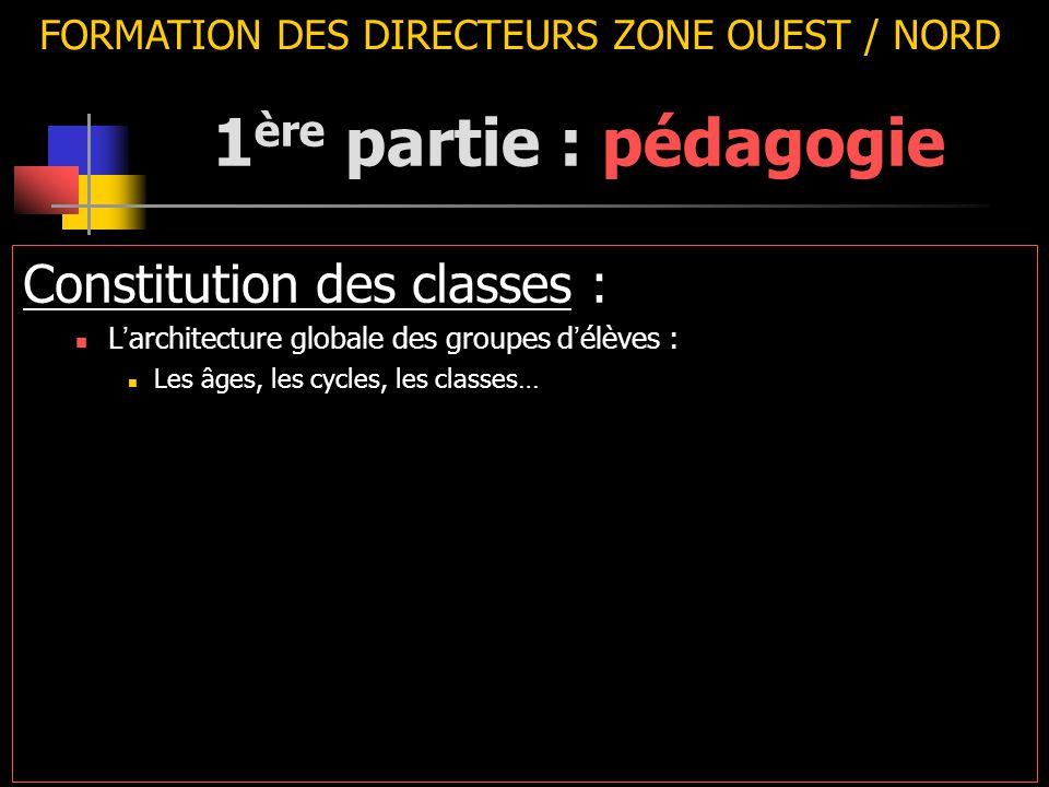 FORMATION DES DIRECTEURS ZONE OUEST / NORD Constitution des classes : L ' architecture globale des groupes d ' élèves : Les âges, les cycles, les classes… 1 ère partie : pédagogie