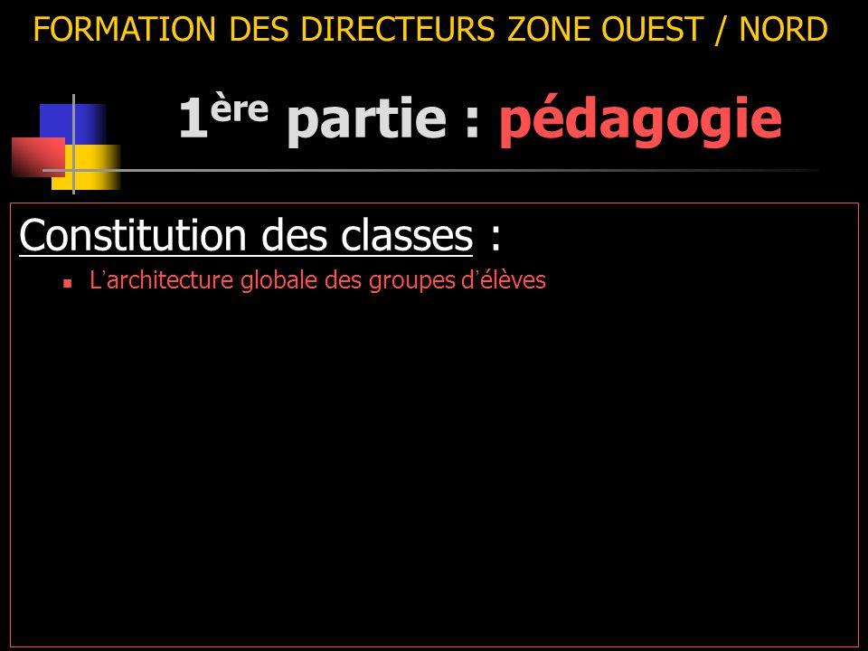 FORMATION DES DIRECTEURS ZONE OUEST / NORD Constitution des classes : L ' architecture globale des groupes d ' élèves 1 ère partie : pédagogie