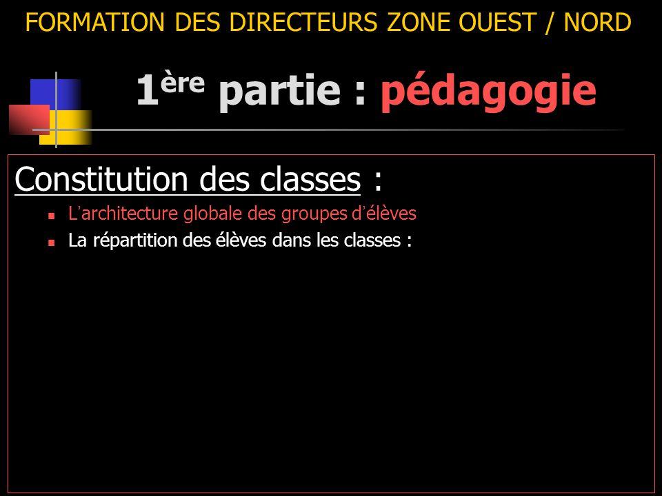 FORMATION DES DIRECTEURS ZONE OUEST / NORD Constitution des classes : L ' architecture globale des groupes d ' élèves La répartition des élèves dans les classes : 1 ère partie : pédagogie