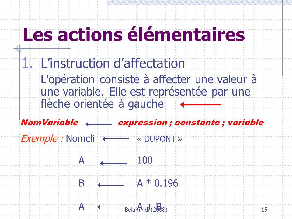 Belahmidi (2008)15 Les actions élémentaires 1.