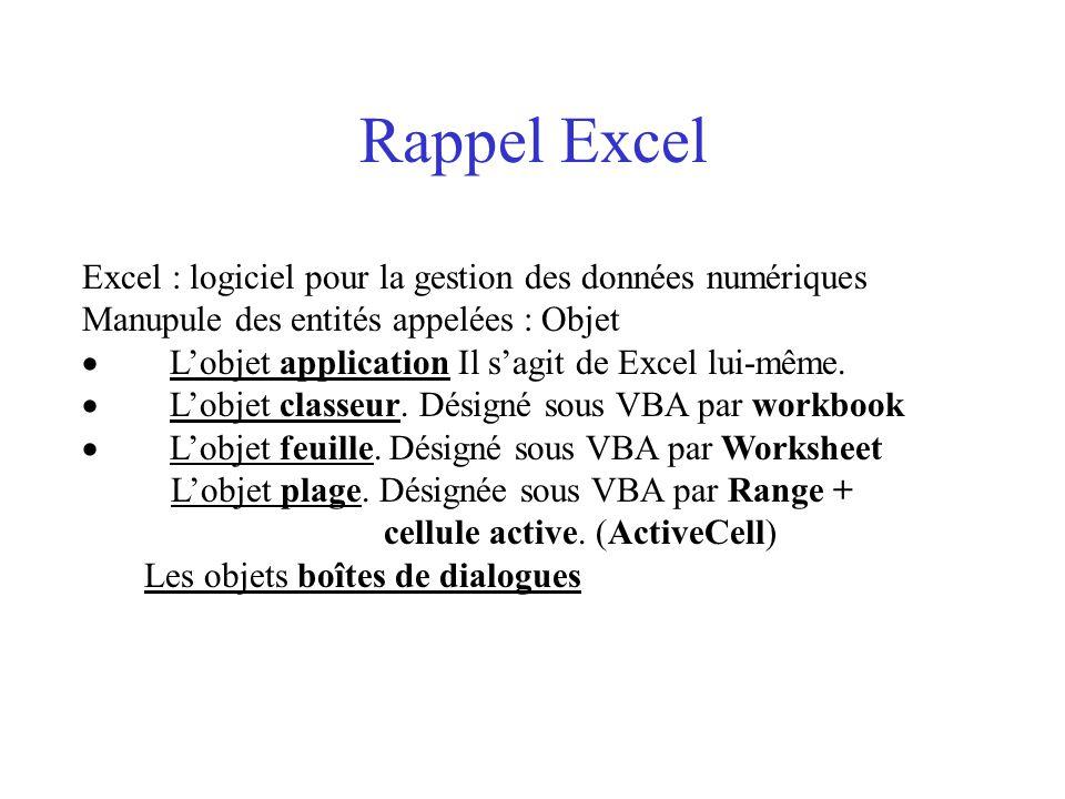Rappel Excel Excel : logiciel pour la gestion des données numériques Manupule des entités appelées : Objet  L'objet application Il s'agit de Excel lu
